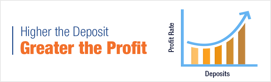 platinum-rewarding-profit-chart