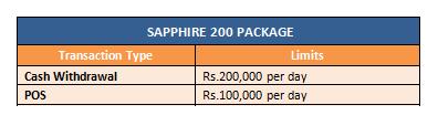 Sapphire 200